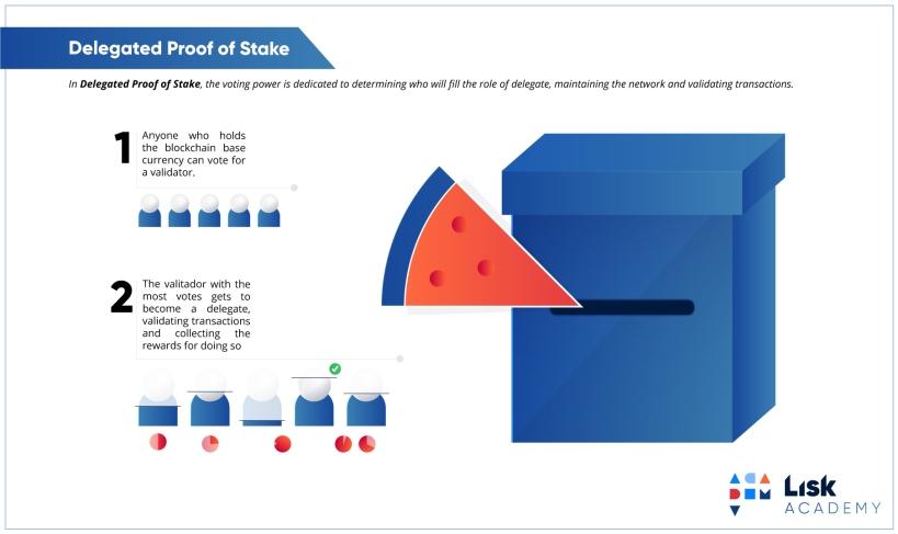 11-dpos-infographic