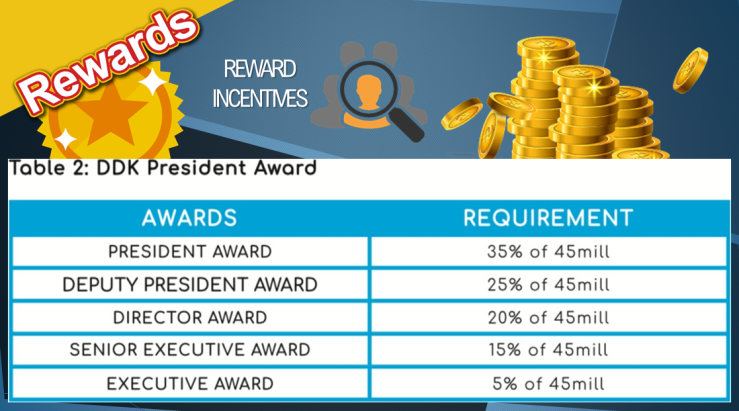 president rewards