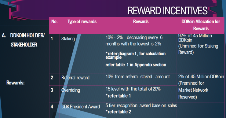 stakeholder-reward-incentive